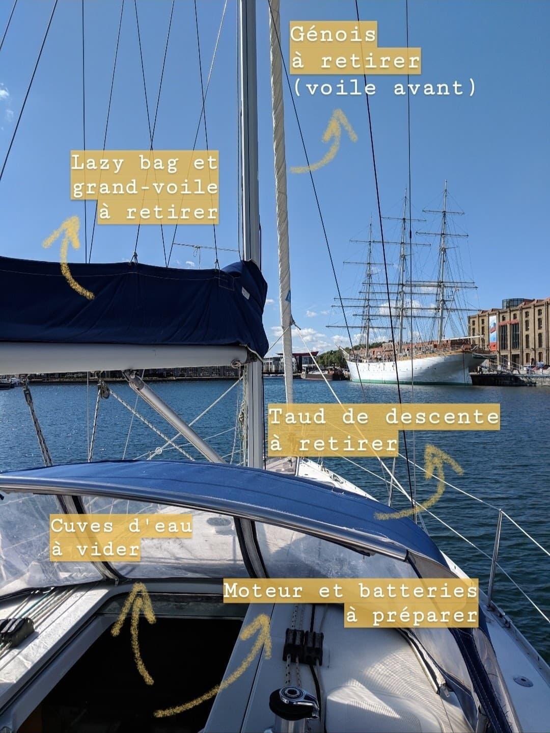 Kerguelen voilier hivernage étapes à suivre