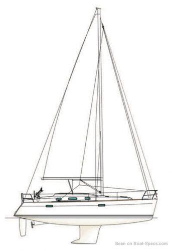 beneteau-343-sailplan-1